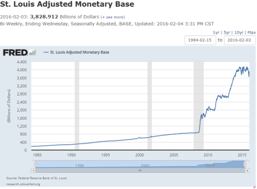 monetary-base_zpsx5m5miaw